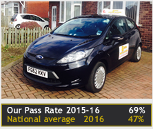 driving test pass rate